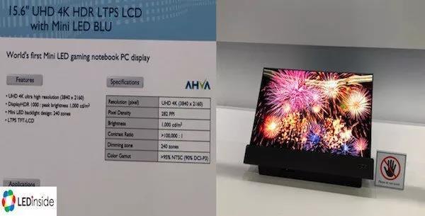新型Mini LED背光LCD面板技术已成熟