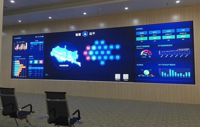 小间距LED屏建立多层次控制室可视化供给体系